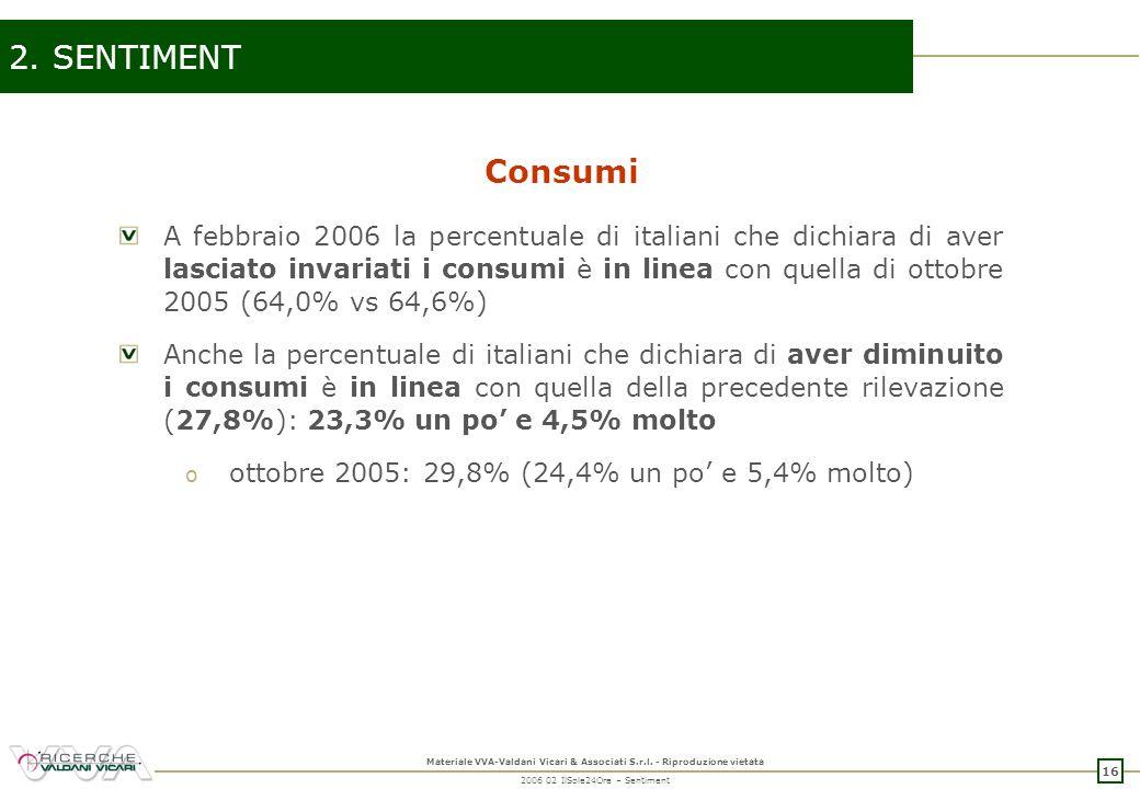 15 Materiale VVA-Valdani Vicari & Associati S.r.l.