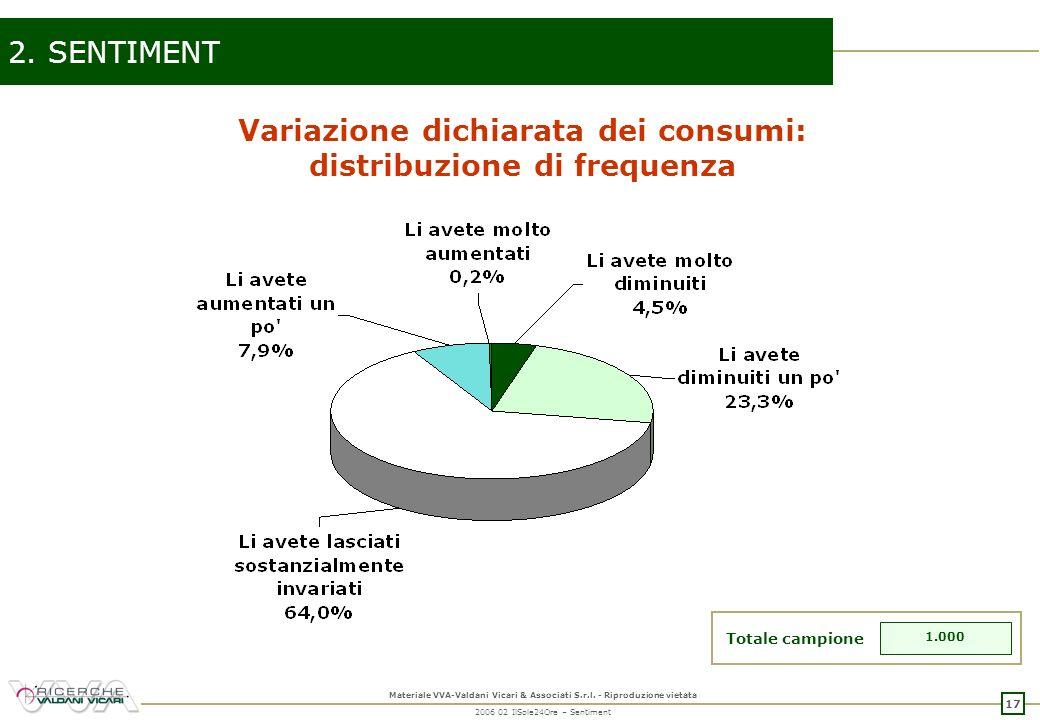 16 Materiale VVA-Valdani Vicari & Associati S.r.l.