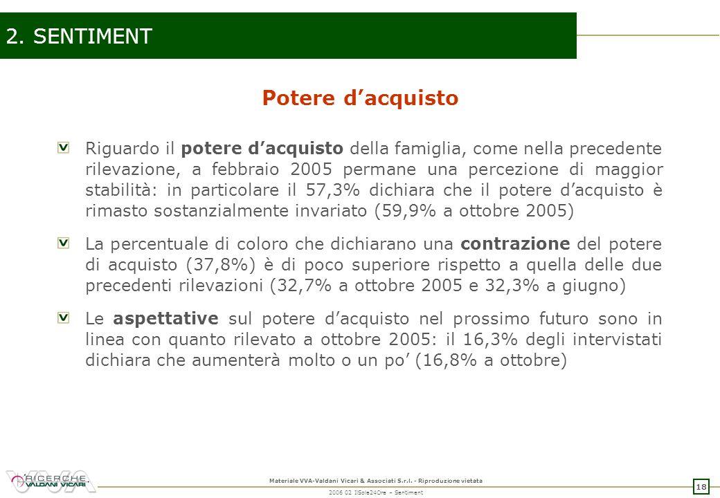 17 Materiale VVA-Valdani Vicari & Associati S.r.l.