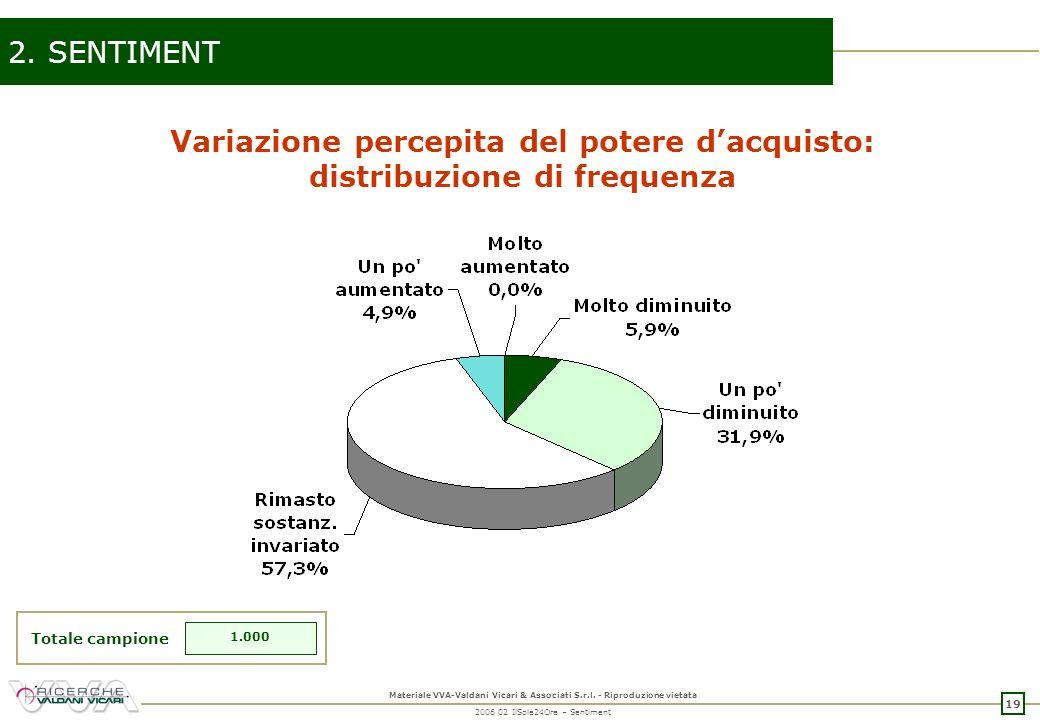 18 Materiale VVA-Valdani Vicari & Associati S.r.l.
