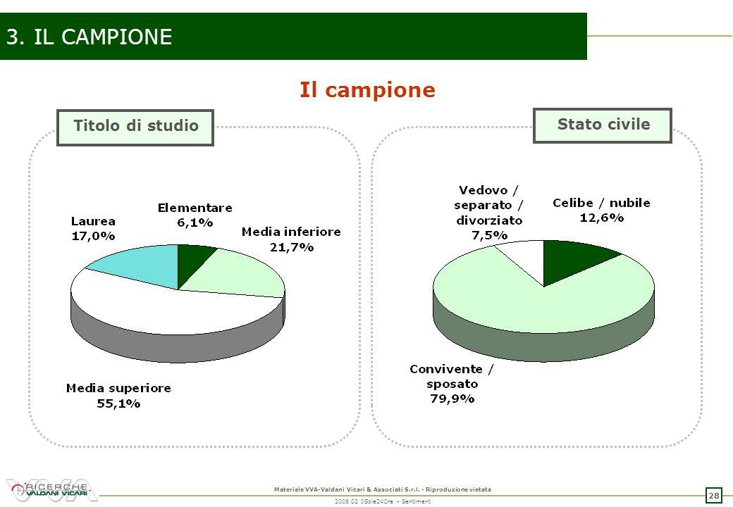 27 Materiale VVA-Valdani Vicari & Associati S.r.l.
