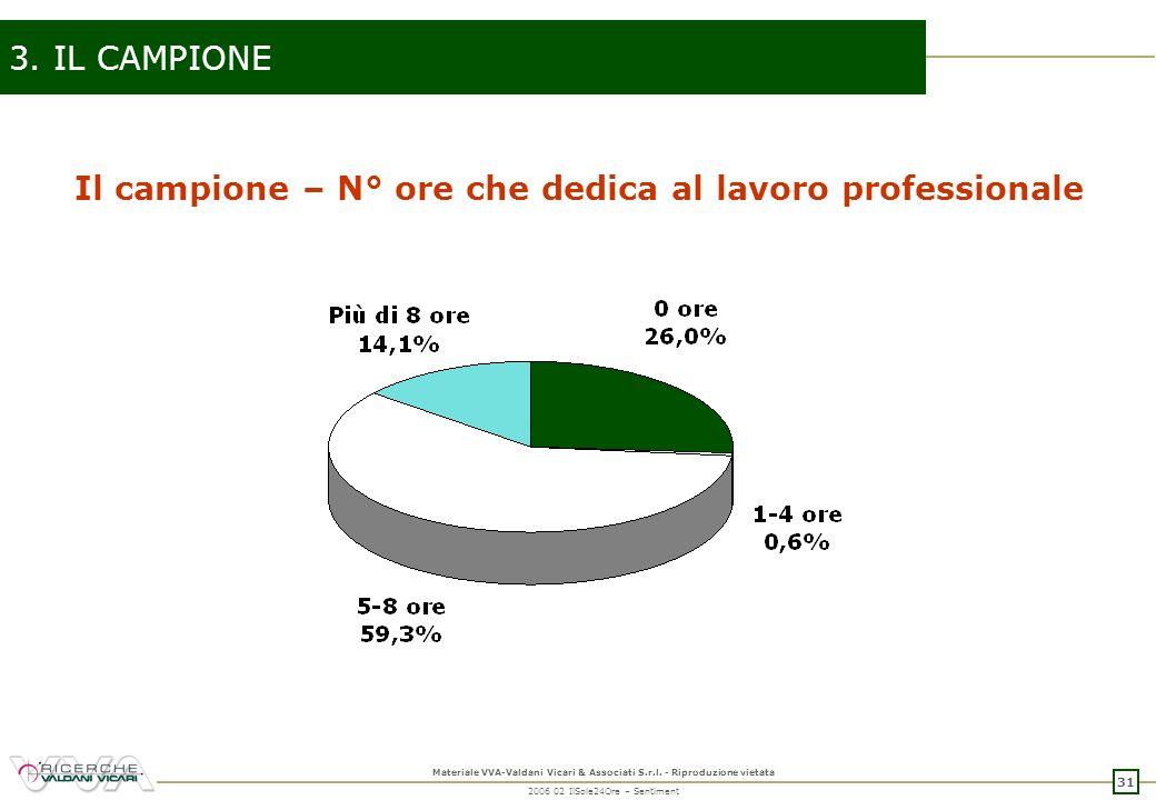 30 Materiale VVA-Valdani Vicari & Associati S.r.l.