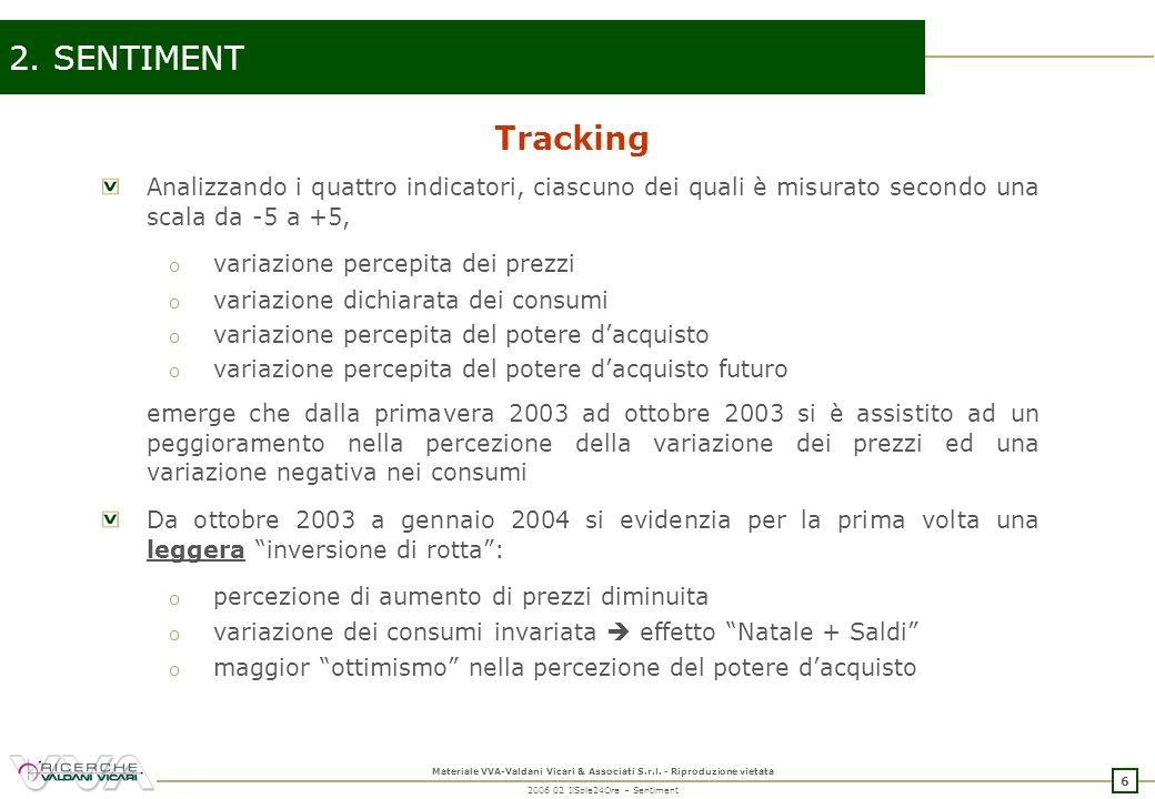 26 Materiale VVA-Valdani Vicari & Associati S.r.l.