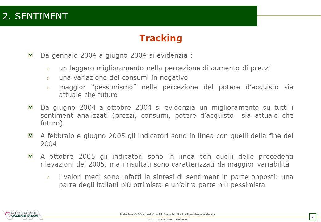 6 Materiale VVA-Valdani Vicari & Associati S.r.l.