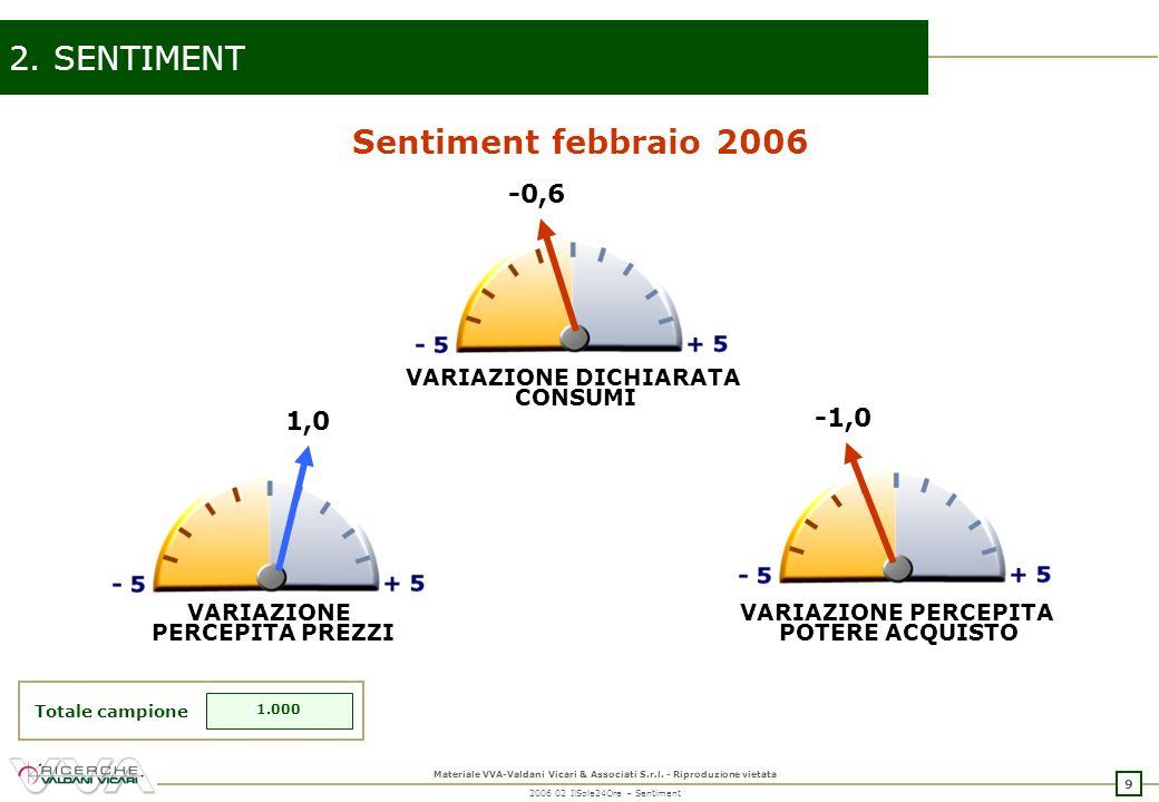 9 Materiale VVA-Valdani Vicari & Associati S.r.l.