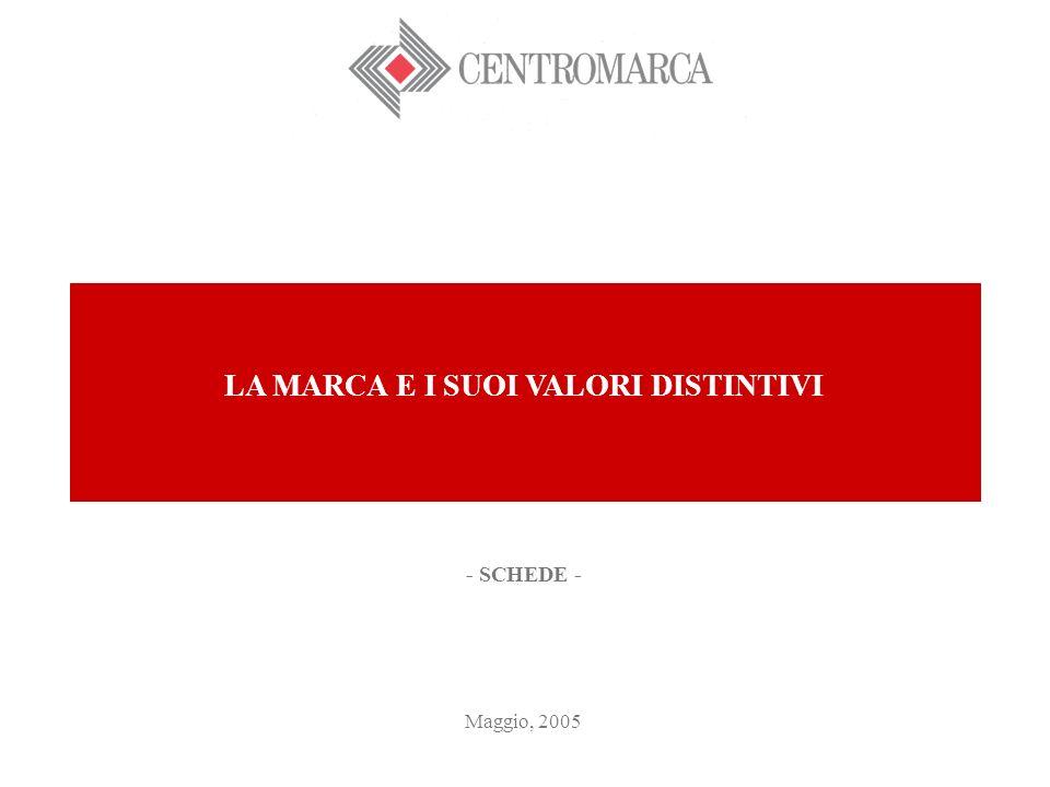 Maggio, 2005 LA MARCA E I SUOI VALORI DISTINTIVI - SCHEDE -
