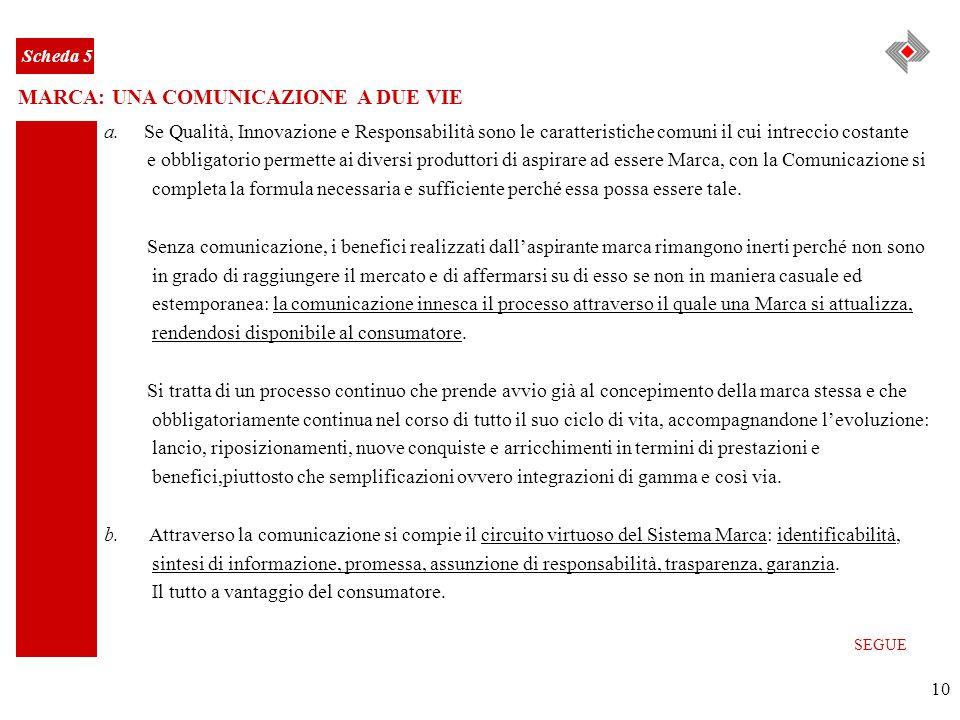 10 MARCA: UNA COMUNICAZIONE A DUE VIE Scheda 5 a. Se Qualità, Innovazione e Responsabilità sono le caratteristiche comuni il cui intreccio costante e