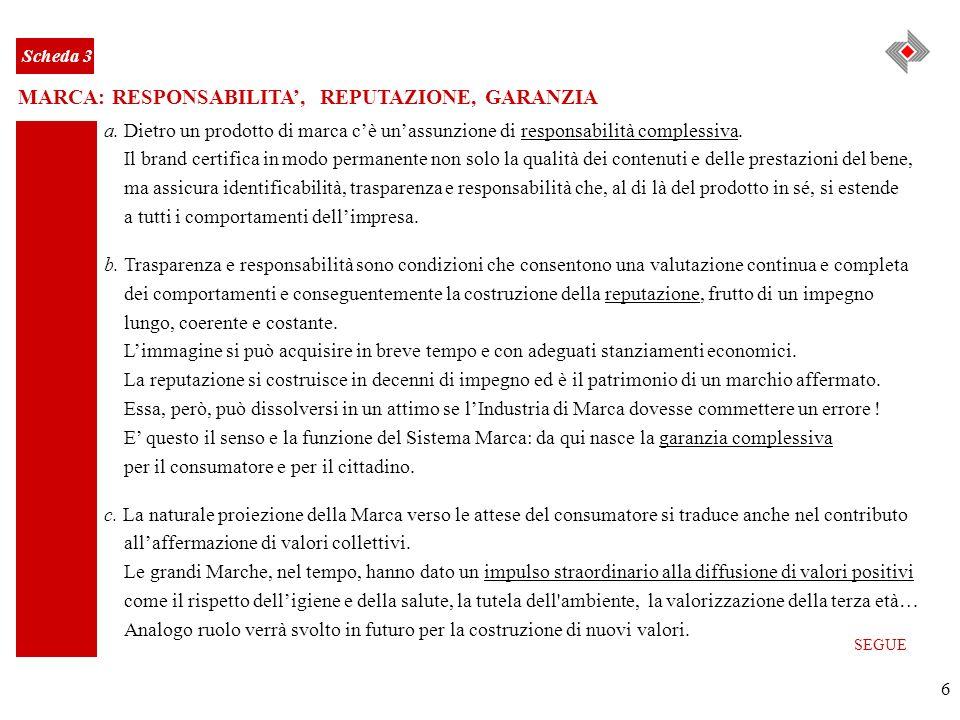 6 MARCA: RESPONSABILITA, REPUTAZIONE, GARANZIA Scheda 3 a.