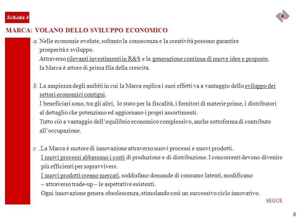 9 MARCA: VOLANO DELLO SVILUPPO ECONOMICO - SEGUITO Scheda 4 d.