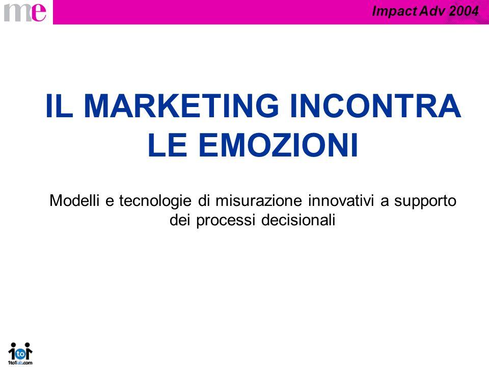 Impact Adv 2004 IL MARKETING INCONTRA LE EMOZIONI Modelli e tecnologie di misurazione innovativi a supporto dei processi decisionali