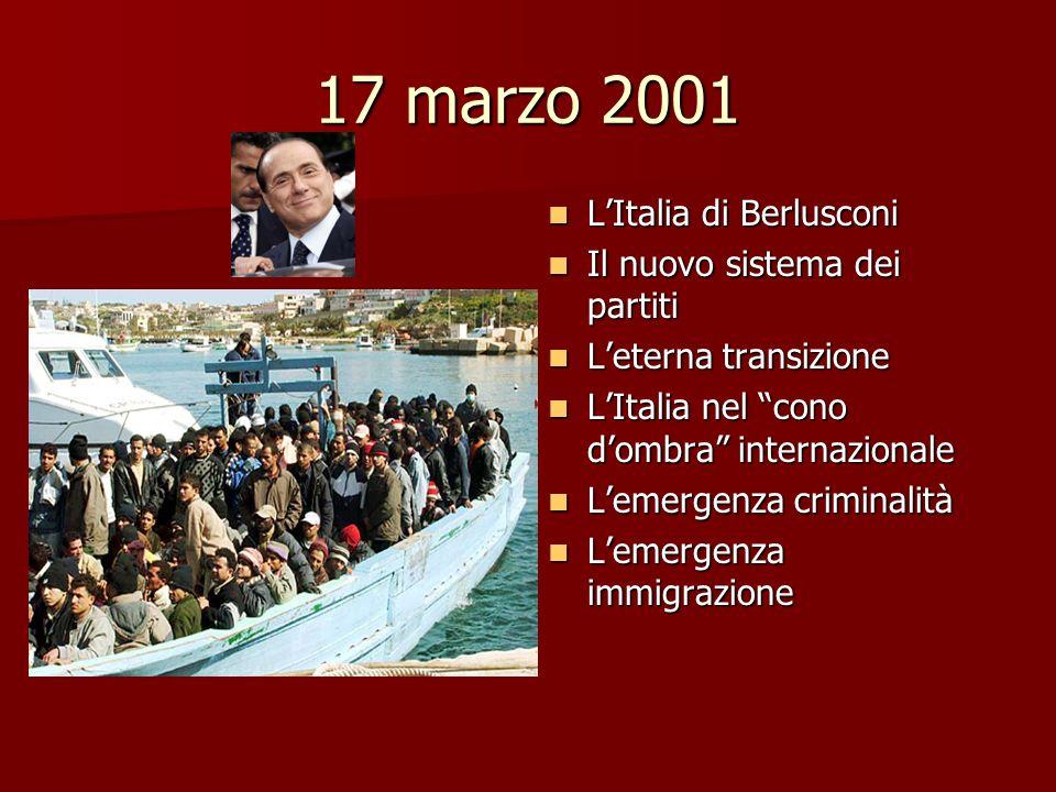 17 marzo 2001 LItalia di Berlusconi LItalia di Berlusconi Il nuovo sistema dei partiti Il nuovo sistema dei partiti Leterna transizione Leterna transi