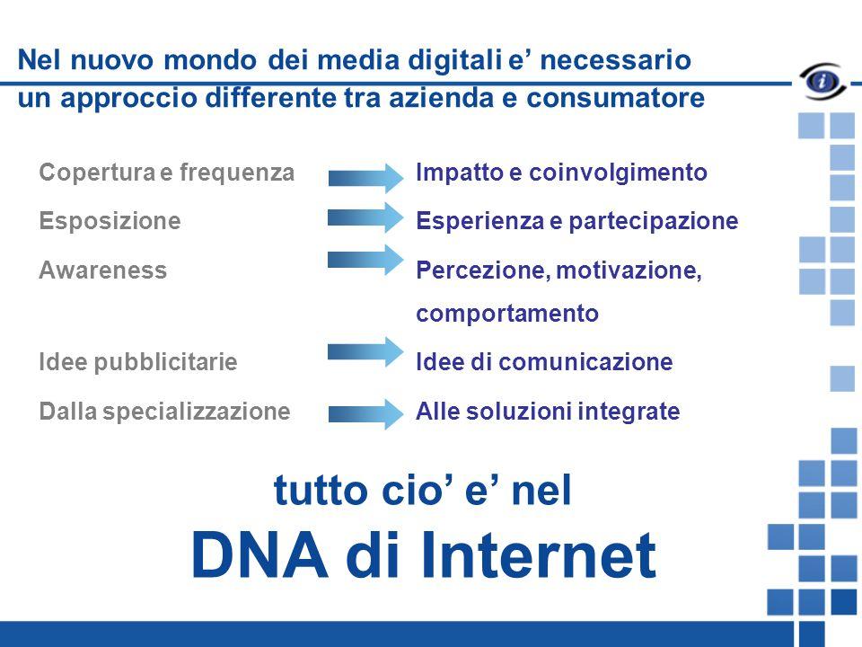 Nel nuovo mondo dei media digitali e necessario un approccio differente tra azienda e consumatore Copertura e frequenzaImpatto e coinvolgimento EsposizioneEsperienza e partecipazione AwarenessPercezione, motivazione, comportamento Idee pubblicitarieIdee di comunicazione Dalla specializzazioneAlle soluzioni integrate tutto cio e nel DNA di Internet