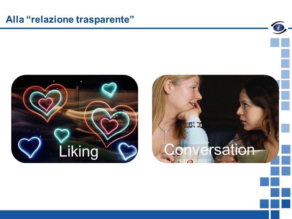 Liking Conversation Alla relazione trasparente