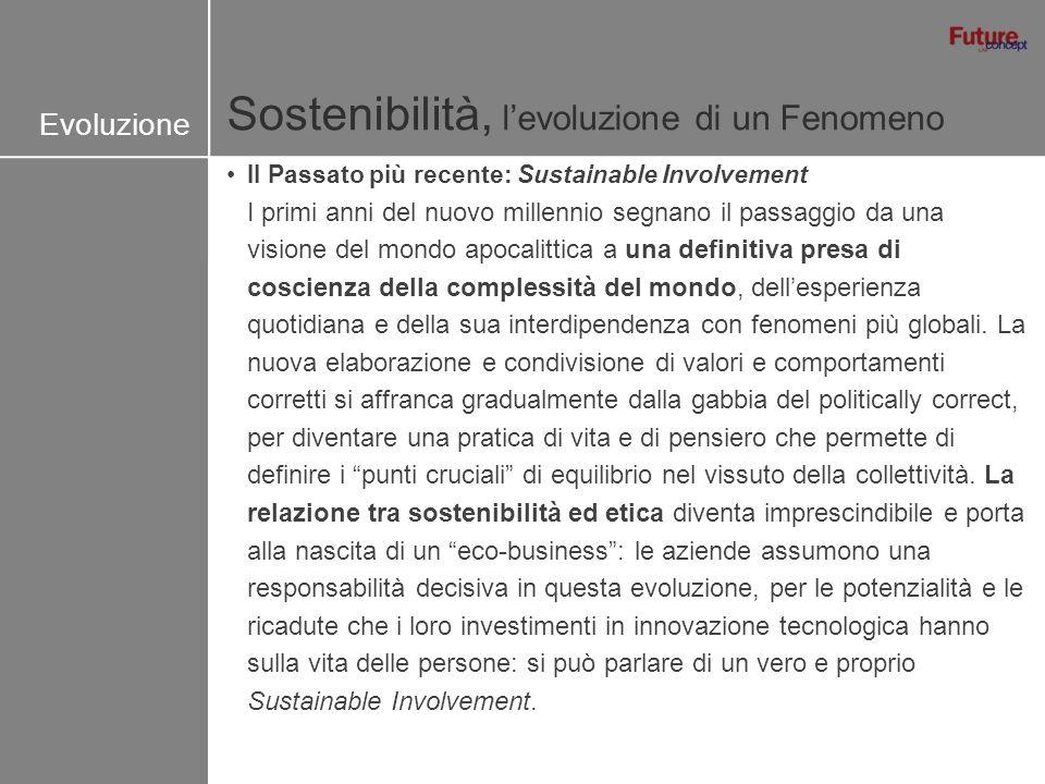 Sostenibilità, levoluzione di un Fenomeno Evoluzione Il Passato più recente: Sustainable Involvement I primi anni del nuovo millennio segnano il passa