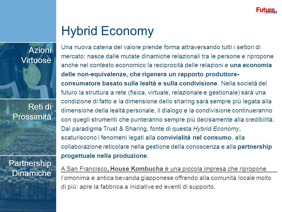 Hybrid Economy Azioni Virtuose Reti di Prossimità Partnership Dinamiche Una nuova catena del valore prende forma attraversando tutti i settori di merc