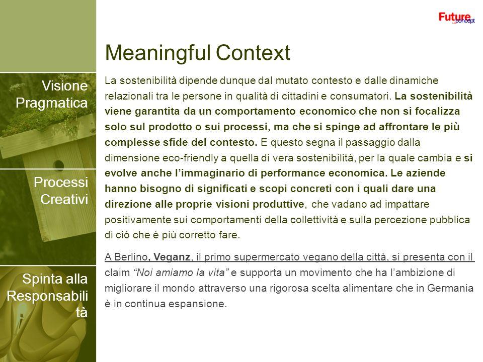 Meaningful Context Visione Pragmatica Processi Creativi Spinta alla Responsabili tà La sostenibilità dipende dunque dal mutato contesto e dalle dinami