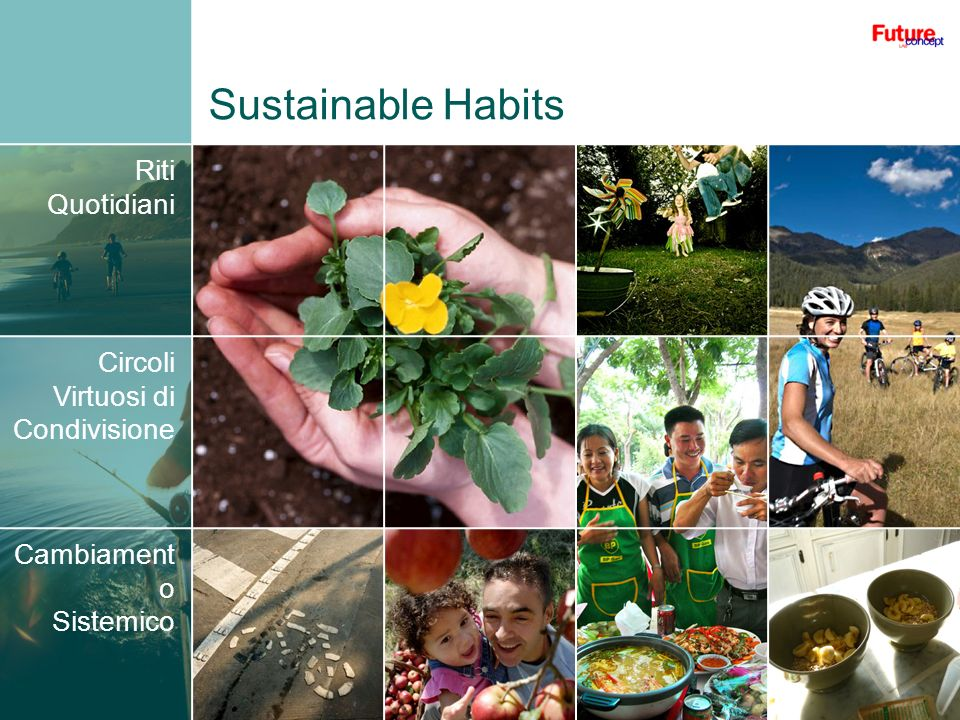 Sustainable Habits Riti Quotidiani Circoli Virtuosi di Condivisione Cambiament o Sistemico