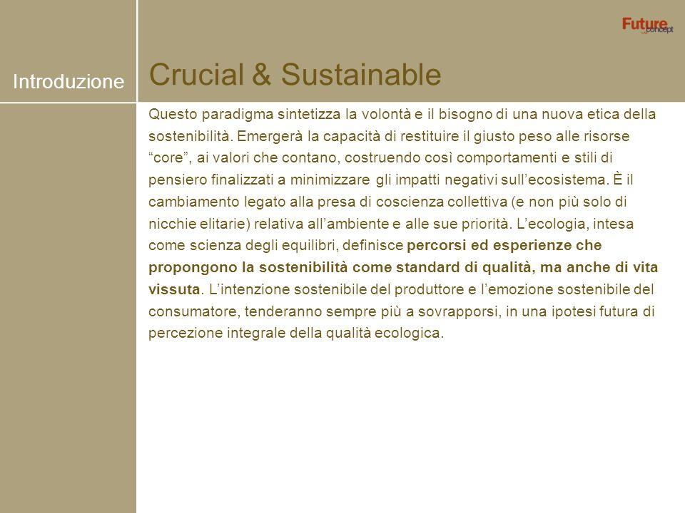 Crucial & Sustainable Questo paradigma sintetizza la volontà e il bisogno di una nuova etica della sostenibilità. Emergerà la capacità di restituire i