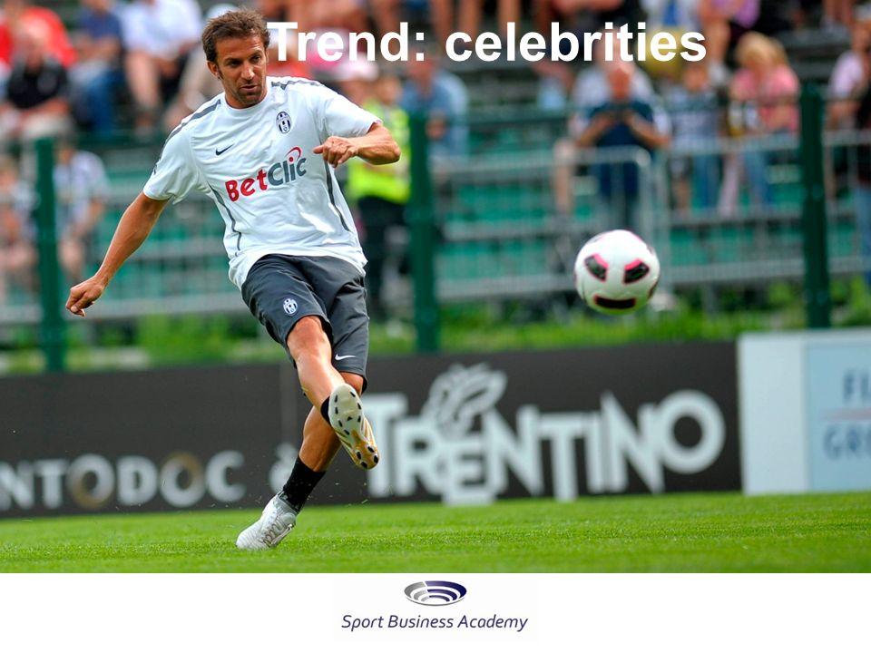 Trend: celebrities