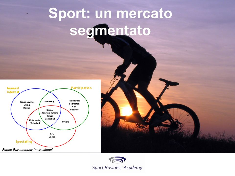 Sport: un mercato segmentato Fonte: Euromonitor International
