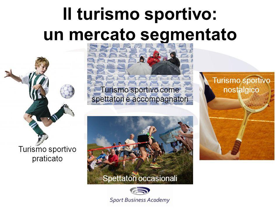 Il turismo sportivo: un mercato segmentato Turismo sportivo come spettatori e accompagnatori Turismo sportivo nostalgico Turismo sportivo praticato Spettatori occasionali