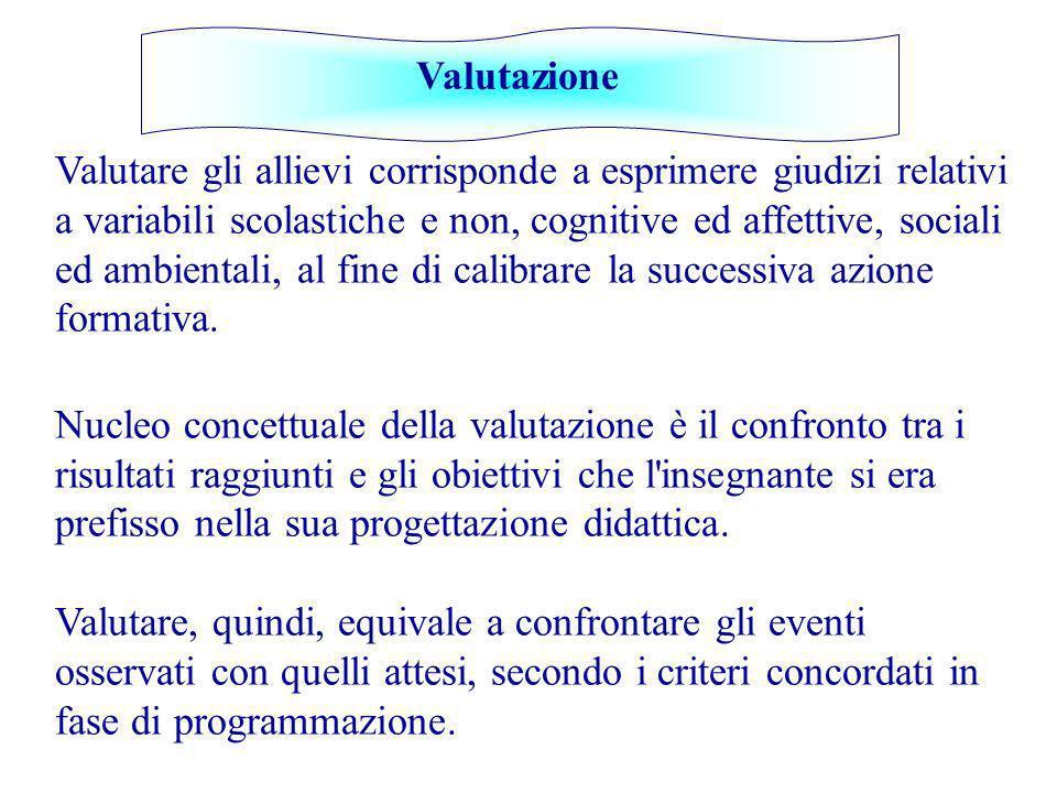 STIMOLO CHIUSO - RISPOSTA CHIUSA Esempi: esercizi di grammatica, sintassi ecc.; esecuzione di calcoli; risoluzione di problemi a percorso obbligato.