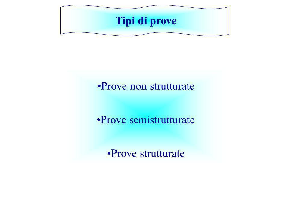 Prove non strutturate Mezzi non strutturati sono quelli che prevedono stimoli e risposte di tipo aperto come l interrogazione orale, il tema d italiano, il problema di matematica, …..