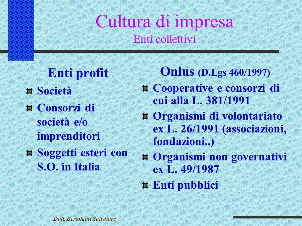 Cultura di impresa Enti collettivi Enti profit Società Consorzi di società e/o imprenditori Soggetti esteri con S.O.