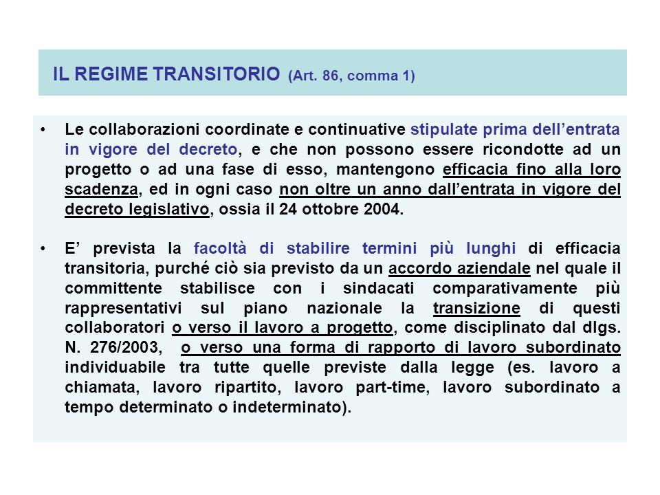 IL REGIME TRANSITORIO (Art. 86, comma 1) Le collaborazioni coordinate e continuative stipulate prima dellentrata in vigore del decreto, e che non poss
