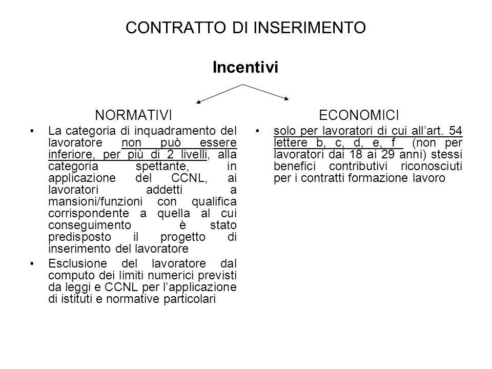 CONTRATTO DI INSERIMENTO Incentivi NORMATIVI La categoria di inquadramento del lavoratore non può essere inferiore, per più di 2 livelli, alla categor