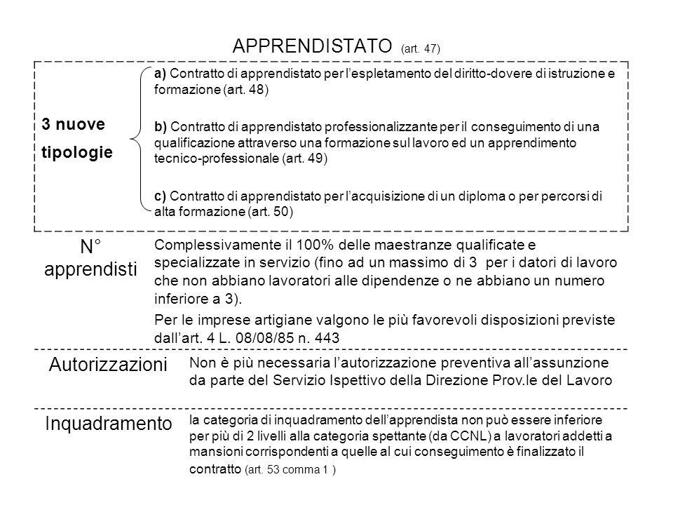APPRENDISTATO (art. 47) 3 nuove a) Contratto di apprendistato per lespletamento del diritto-dovere di istruzione e formazione (art. 48) b) Contratto d