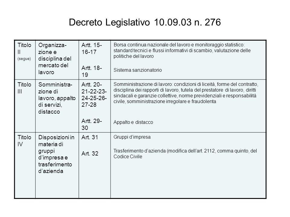 Decreto Legislativo 10.09.03 n. 276 Titolo II (segue) Organizza- zione e disciplina del mercato del lavoro Artt. 15- 16-17 Artt. 18- 19 Borsa continua