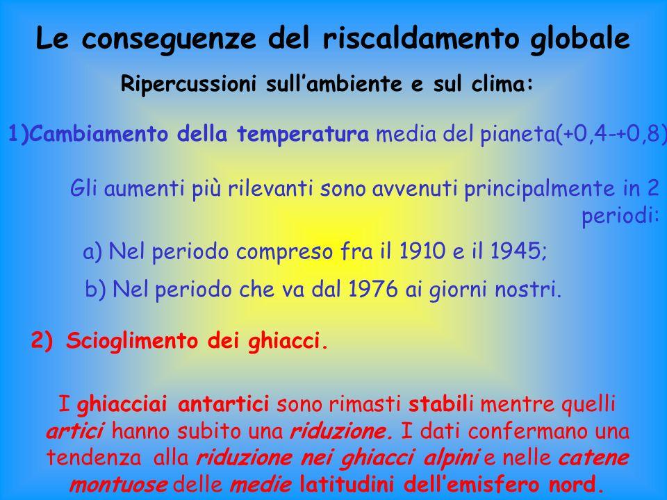 Le conseguenze del riscaldamento globale Ripercussioni sullambiente e sul clima: 1)Cambiamento della temperatura media del pianeta(+0,4-+0,8) Gli aumenti più rilevanti sono avvenuti principalmente in 2 periodi: a) Nel periodo compreso fra il 1910 e il 1945; b) Nel periodo che va dal 1976 ai giorni nostri.