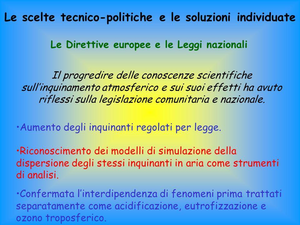 Le scelte tecnico-politiche e le soluzioni individuate Le Direttive europee e le Leggi nazionali Il progredire delle conoscenze scientifiche sullinquinamento atmosferico e sui suoi effetti ha avuto riflessi sulla legislazione comunitaria e nazionale.