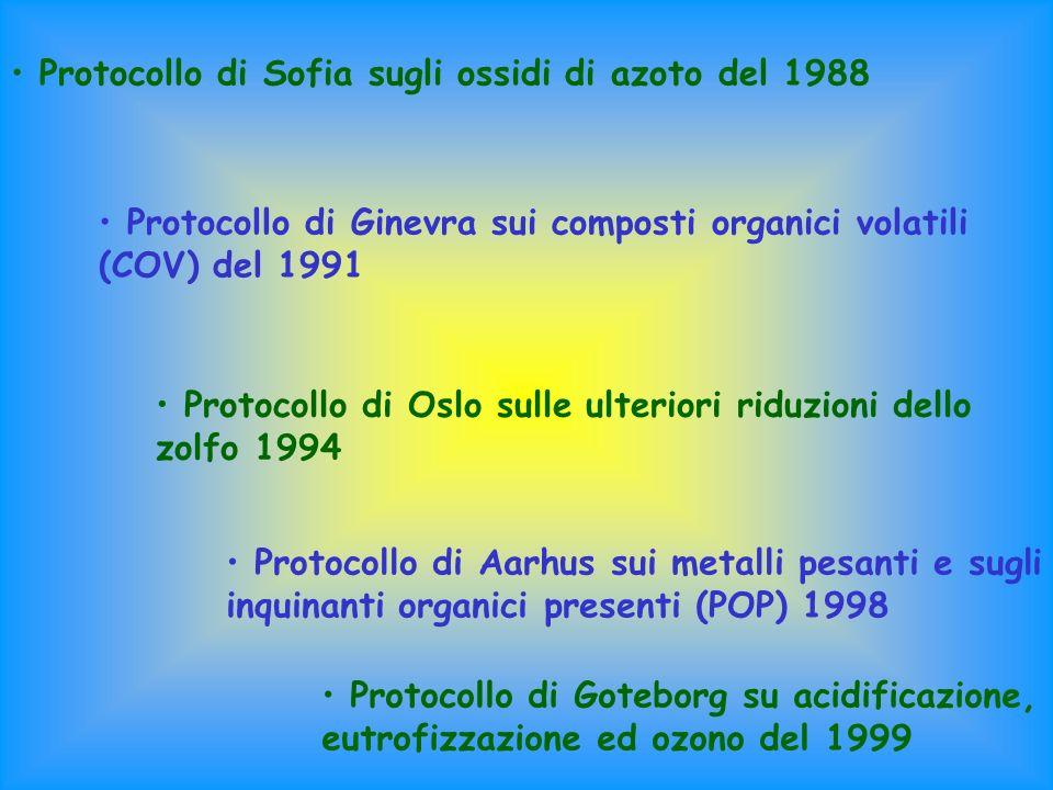 Protocollo di Sofia sugli ossidi di azoto del 1988 Protocollo di Ginevra sui composti organici volatili (COV) del 1991 Protocollo di Oslo sulle ulteriori riduzioni dello zolfo 1994 Protocollo di Aarhus sui metalli pesanti e sugli inquinanti organici presenti (POP) 1998 Protocollo di Goteborg su acidificazione, eutrofizzazione ed ozono del 1999