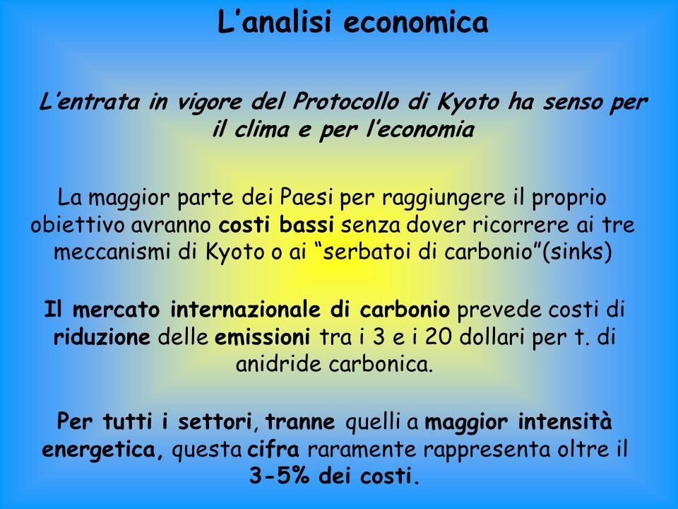 Lanalisi economica Lentrata in vigore del Protocollo di Kyoto ha senso per il clima e per leconomia La maggior parte dei Paesi per raggiungere il proprio obiettivo avranno costi bassi senza dover ricorrere ai tre meccanismi di Kyoto o ai serbatoi di carbonio(sinks) Il mercato internazionale di carbonio prevede costi di riduzione delle emissioni tra i 3 e i 20 dollari per t.