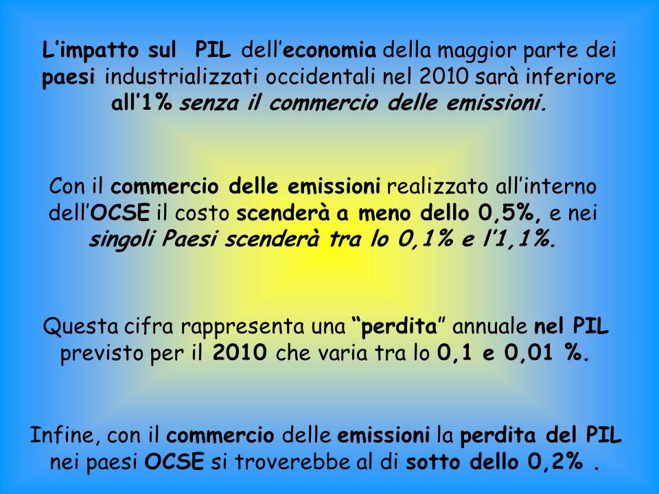 Limpatto sul PIL delleconomia della maggior parte dei paesi industrializzati occidentali nel 2010 sarà inferiore all1% senza il commercio delle emissioni.
