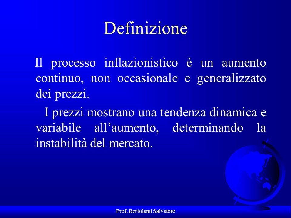 Prof. Bertolami Salvatore LINFLAZIONE FDFDefinizione FTFTipologie FEFEffetti sul sistema e sugli operatori FEFEsempi di manovre antinflattive