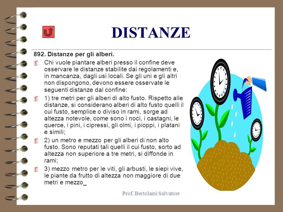 Prof.Bertolami Salvatore DISTANZE 892. Distanze per gli alberi.