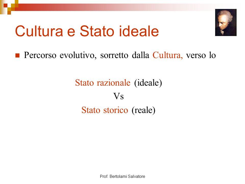 Prof. Bertolami Salvatore Cultura e Stato ideale Percorso evolutivo, sorretto dalla Cultura, verso lo Stato razionale (ideale) Vs Stato storico (reale