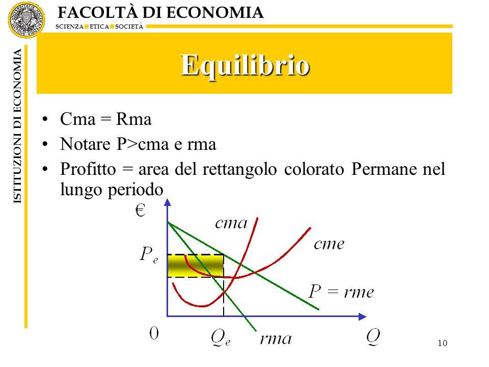 FACOLTÀ DI ECONOMIA SCIENZA ETICA SOCIETÀ ISTITUZIONI DI ECONOMIA 10 Equilibrio Cma = Rma Notare P>cma e rma Profitto = area del rettangolo colorato P