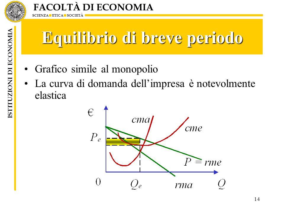 FACOLTÀ DI ECONOMIA SCIENZA ETICA SOCIETÀ ISTITUZIONI DI ECONOMIA 14 Equilibrio di breve periodo Grafico simile al monopolio La curva di domanda delli