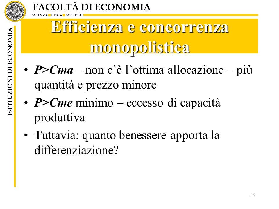 FACOLTÀ DI ECONOMIA SCIENZA ETICA SOCIETÀ ISTITUZIONI DI ECONOMIA 16 Efficienza e concorrenza monopolistica P>Cma – non cè lottima allocazione – più q