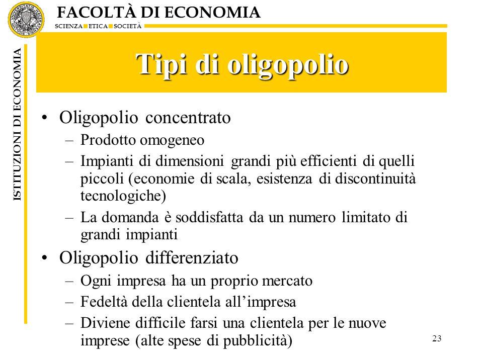 FACOLTÀ DI ECONOMIA SCIENZA ETICA SOCIETÀ ISTITUZIONI DI ECONOMIA 23 Tipi di oligopolio Oligopolio concentrato –Prodotto omogeneo –Impianti di dimensi