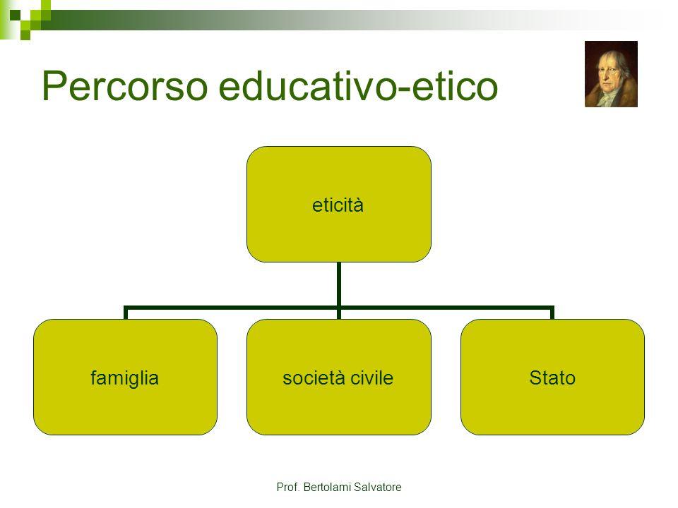 Prof. Bertolami Salvatore eticità famiglia società civile Stato Percorso educativo-etico