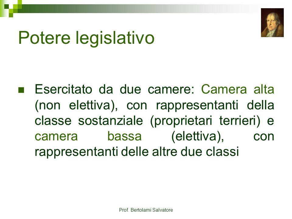 Prof. Bertolami Salvatore Potere legislativo Esercitato da due camere: Camera alta (non elettiva), con rappresentanti della classe sostanziale (propri
