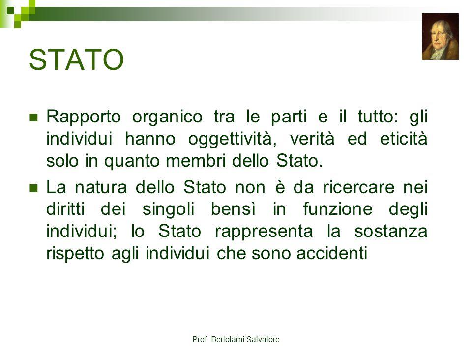 Prof. Bertolami Salvatore STATO Rapporto organico tra le parti e il tutto: gli individui hanno oggettività, verità ed eticità solo in quanto membri de