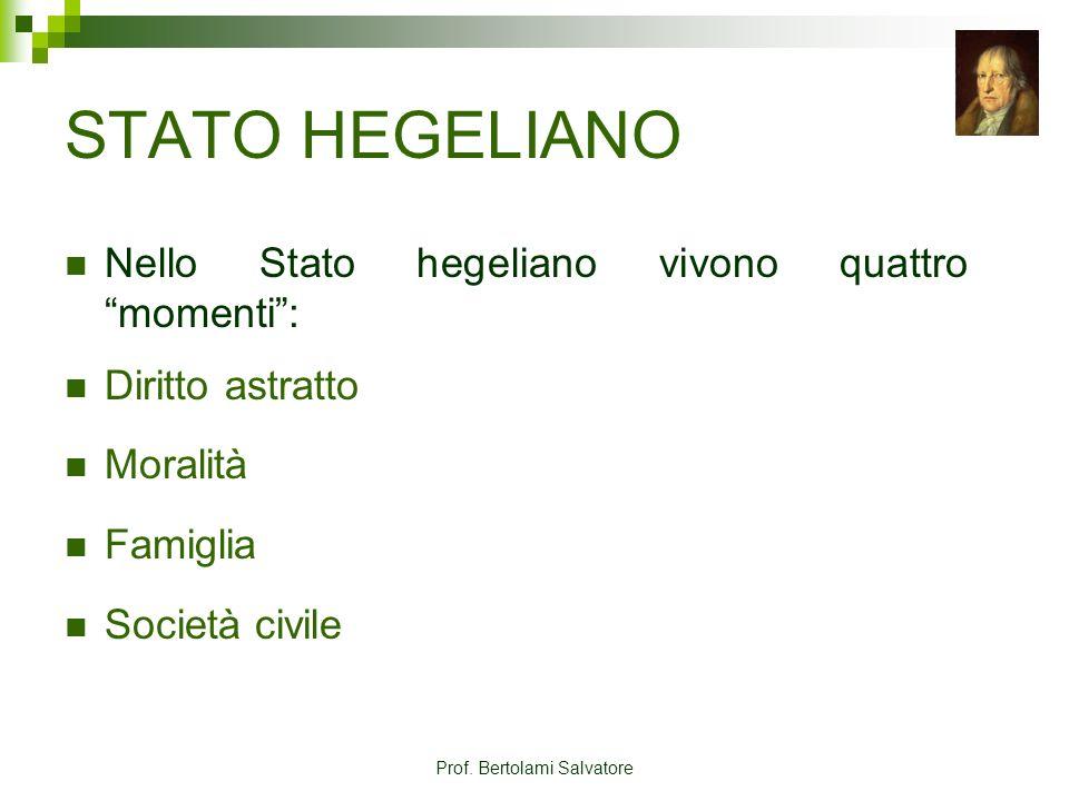 Prof. Bertolami Salvatore STATO HEGELIANO Nello Stato hegeliano vivono quattro momenti: Diritto astratto Moralità Famiglia Società civile