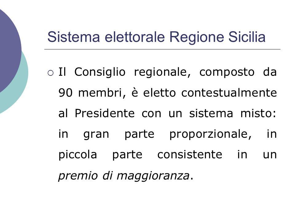 Sistema elettorale Regione Sicilia Il Consiglio regionale, composto da 90 membri, è eletto contestualmente al Presidente con un sistema misto: in gran parte proporzionale, in piccola parte consistente in un premio di maggioranza.