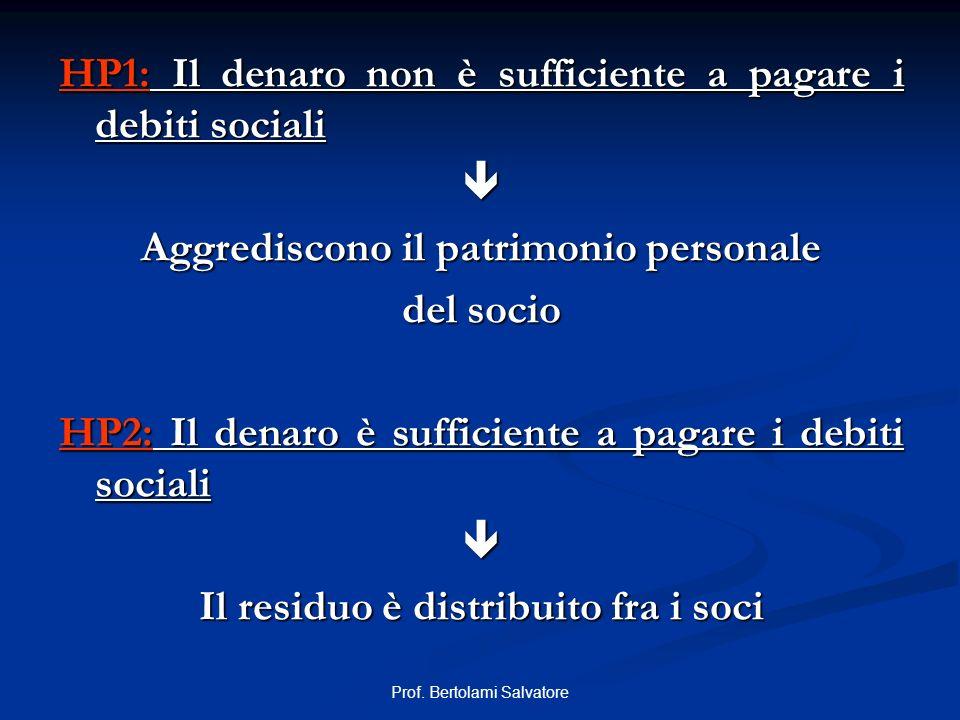 Prof. Bertolami Salvatore HP1: Il denaro non è sufficiente a pagare i debiti sociali Aggrediscono il patrimonio personale del socio HP2: Il denaro è s